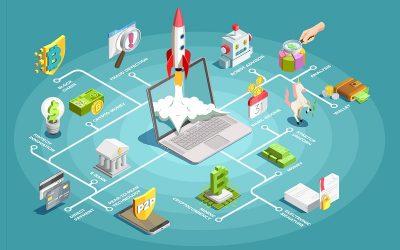 Introducción al emprendimiento tecnológico y pensamiento en diseño